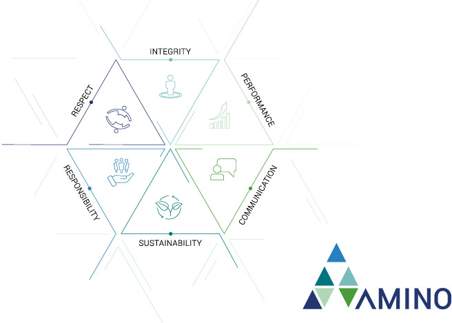 Graphic of Amino's corporate values and new logo.